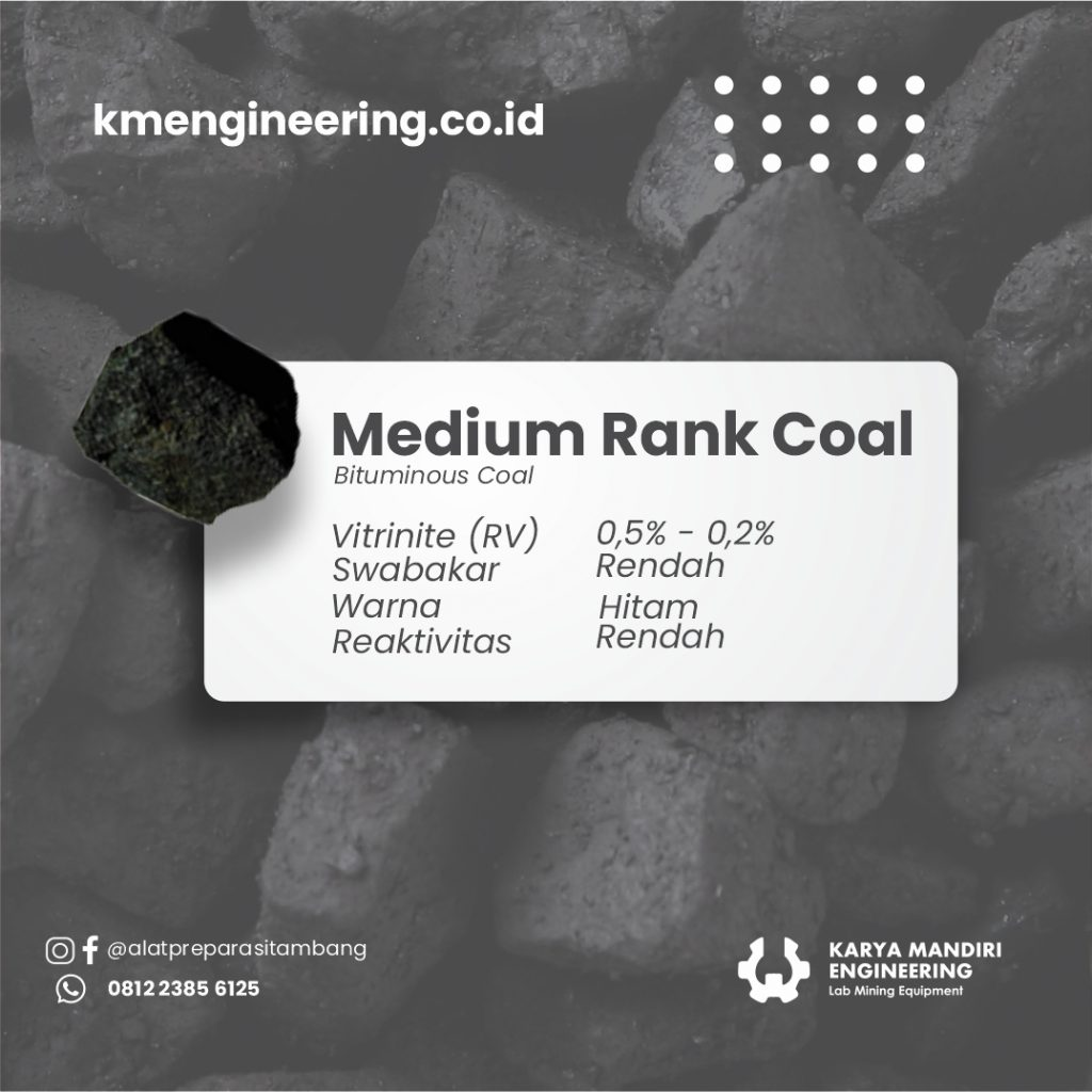 Medium Rank Coal